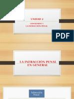 UNIDAD 2 COIP C 1 Y C 2.pptx