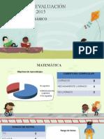 Presentación 7° Matemática 2015.ppt