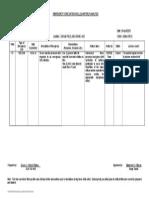 H2S Drill Quarterly Analysis 19 April 2015