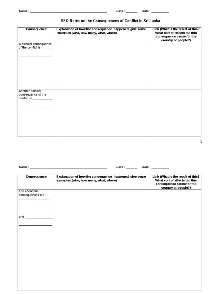 Social Studies Essay...! Please help...?