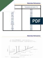 Materiales Refractarios(constituyentes)