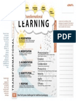SAMR as a Learning Journey