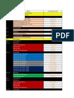 Proyecto Final - Casa Unifamiliar - Presupuesto