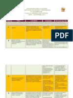 Cronograma Para Orientación Educativa y Prof