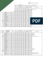 Buku Induk Kode Data Dan Wilayah 2015