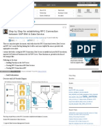 Scn Sap Com Community Data Services Blog 2013-07-17 Step By
