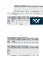Material Comparison Tables