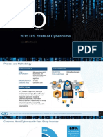 2015 U.S. State of Cybercrime Survey