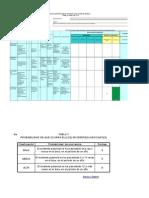Matriz de Identificación de Peligros y Evaluación de Riesgos (1)