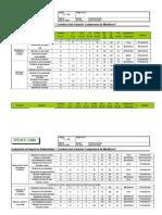 Evaluación de Impactos, Abril 2006
