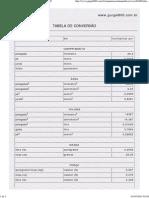 Manual de Serviços Do Gurgel BR-800 - Gurgel 800