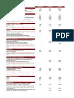 Tarifas Oficiales Diseño Gráfico. Año 2000. Actualizado en 2008 Ver ADCV