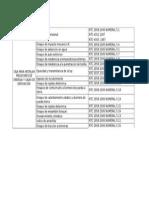 Requisitos Caja Para Instalar Medidores de Energia y Cajas de Derivacion