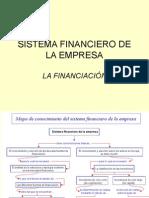 sistema financiero de la empresa