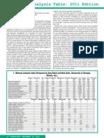 03_Ingredient Analysis Table 2011 Edition.pdf