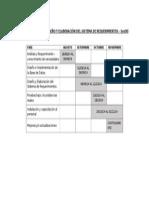 Diseño y Elaboración Del Sistema de Requerimientos