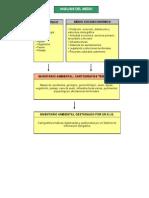 Criterios de Exclusión Para El Desarrollo de La Actividad Minera