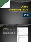 Cartas Dinamométricas