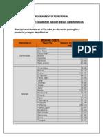 OrdenamientoTerritorial_Municipios