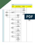 Taller 04- Diagrama de Flujo Construccion de Columnas.vsd