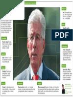 Rostro GerardoRuiz