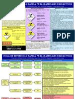 Tabla de Respuesta Materiales Radiactivos