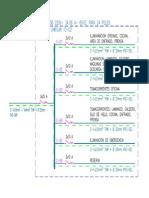 Modelo de Diagrama Unifilar