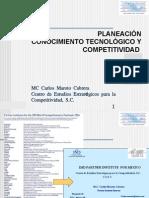 Mexico Competiividad
