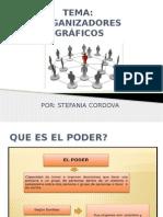 Poder Organizador