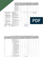 Licencia de Edificacion_Modalida D_Municipalidad Ica