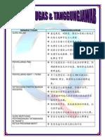 8) SENARAI TUGAS.pdf