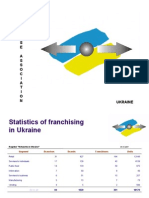 Franchise Association (Ukraine) Presentation