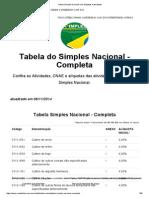 Tabela Simples Nacional com alíquotas e atividades.pdf