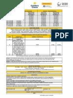 GoldenCross Qualicorp PF Adesao Grupo1 Tabela Resumida