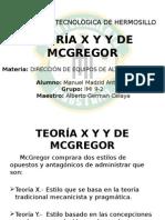 Teoria X y Y de McGregor