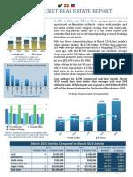 March 2015 Market Update