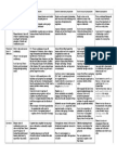 Perspectives Chart - Social Psychology