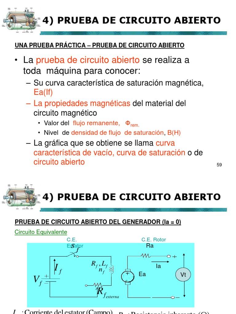 Circuito Abierto : Clase prueba de circuito abierto