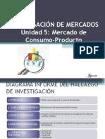Mercado de Consumos-producto