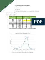 Informe Espectrofotometría, Aminoácidos y Proteinas