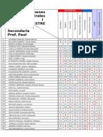 3º SEC Examenes Bimestrales IB