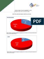 AHOGAMIENTOS infografía 2015