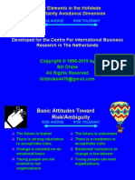 Key Elements in Hofstede's Uncertainty Avoidance Dimension