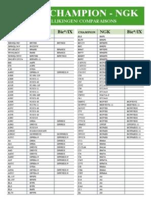 EQUIVALENCIAS NGK - CHAMPION pdf