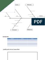 Análisis de Causa Raíz_Formato