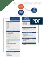 EIUC Organisational Chart June2015