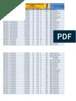 Programacion Docente UASD 2015-2 Completa - FELABEL
