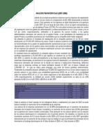 ANALISIS_FINANCERO_D&S.doc