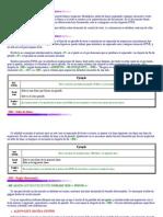 Espaciados y Saltos de Línea HTML