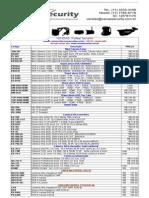 Tabela Modelo CFTV(1)